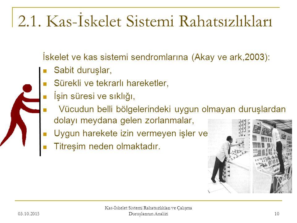 2.1. Kas-İskelet Sistemi Rahatsızlıkları