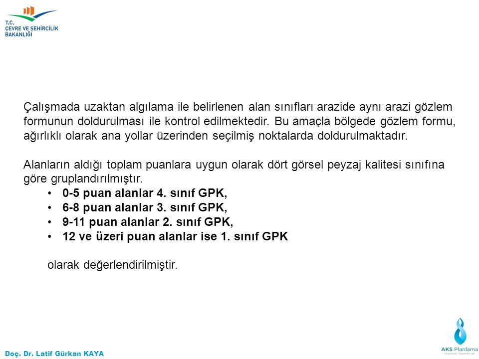 0-5 puan alanlar 4. sınıf GPK, 6-8 puan alanlar 3. sınıf GPK,