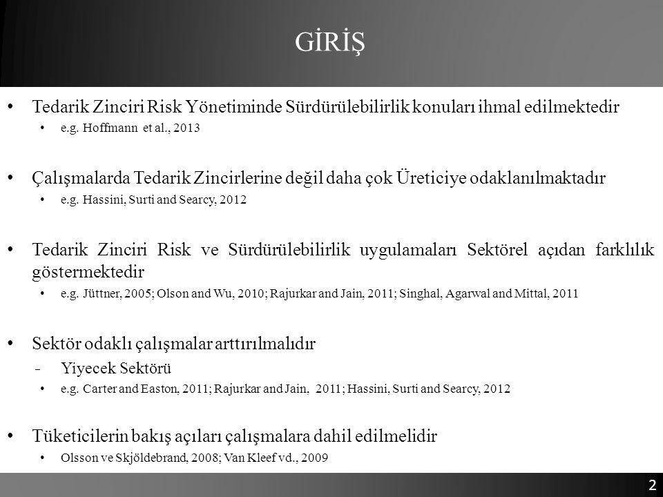 GİRİŞ Tedarik Zinciri Risk Yönetiminde Sürdürülebilirlik konuları ihmal edilmektedir. e.g. Hoffmann et al., 2013.