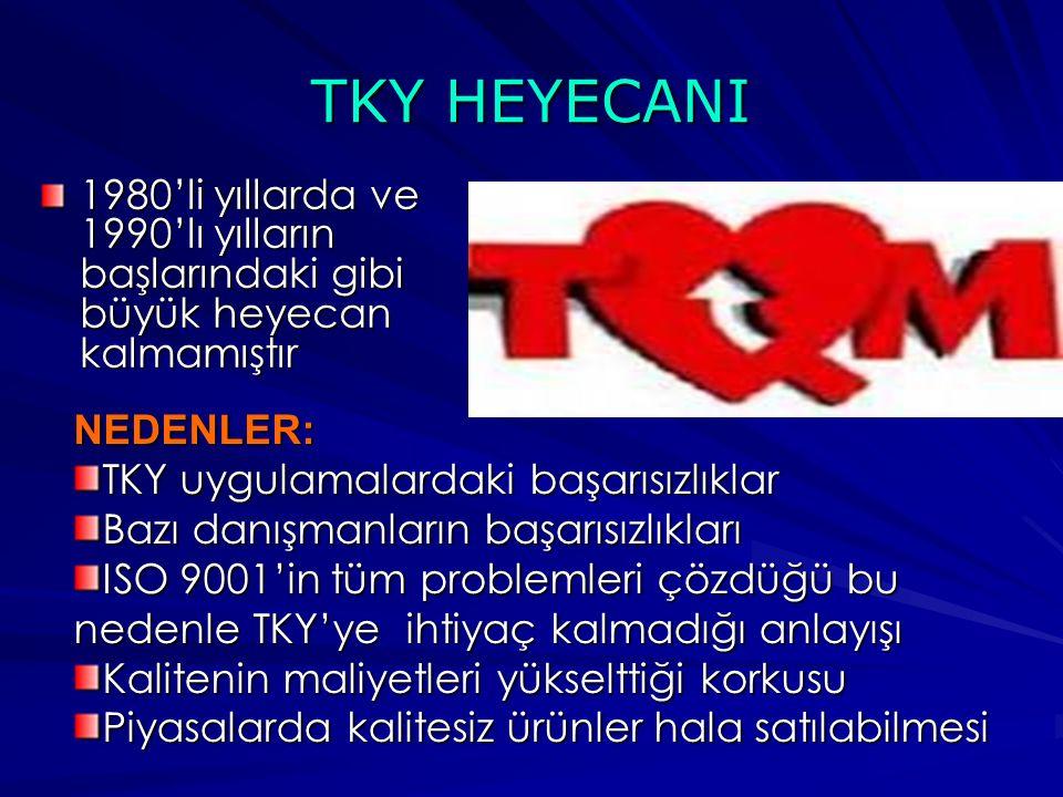 TKY HEYECANI 1980'li yıllarda ve 1990'lı yılların başlarındaki gibi büyük heyecan kalmamıştır. NEDENLER: