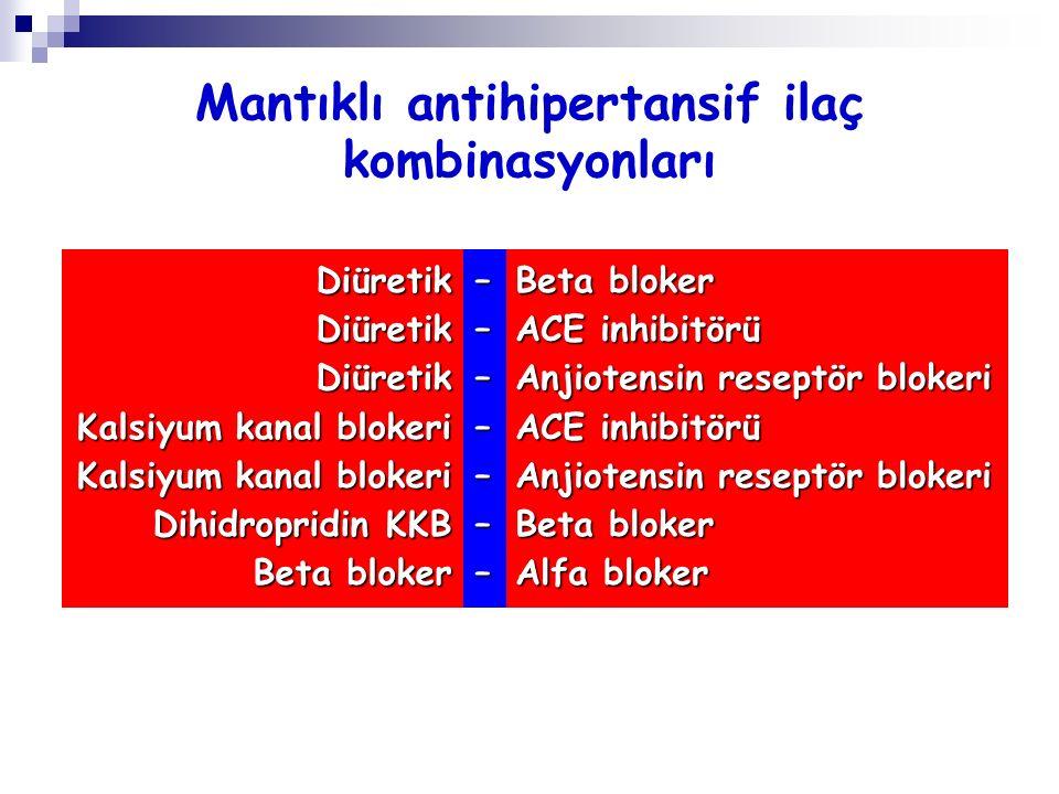 Mantıklı antihipertansif ilaç kombinasyonları