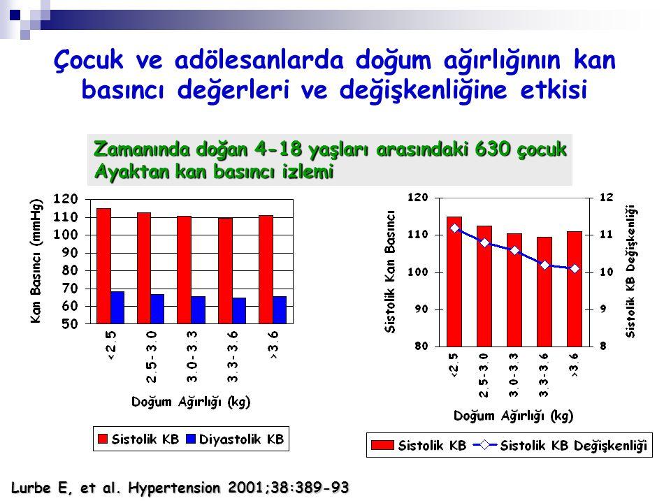 Çocuk ve adölesanlarda doğum ağırlığının kan basıncı değerleri ve değişkenliğine etkisi