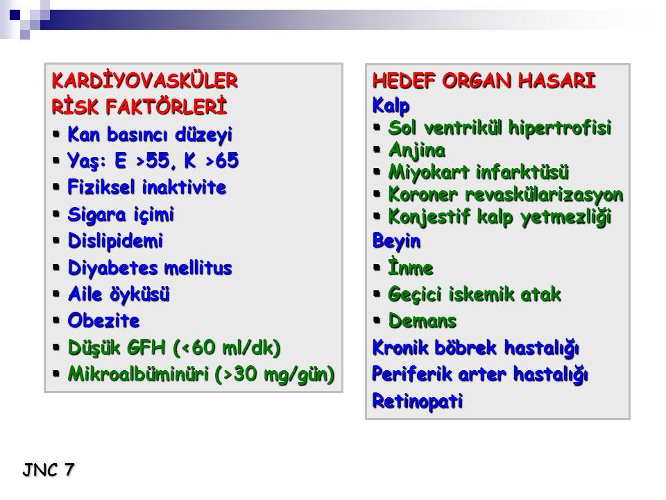 Mikroalbüminüri (>30 mg/gün) HEDEF ORGAN HASARI Kalp