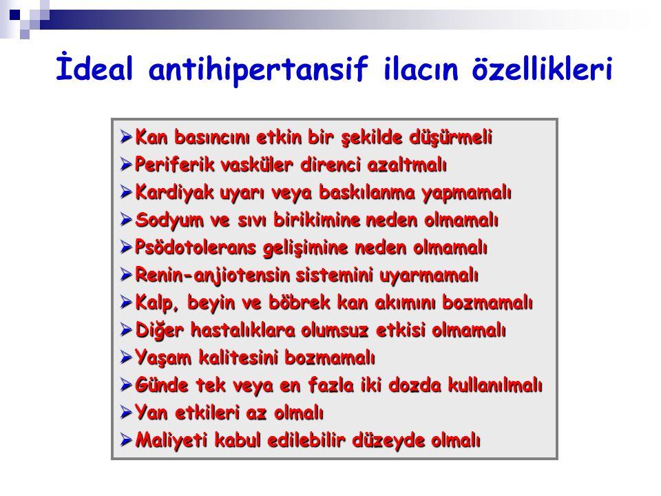 İdeal antihipertansif ilacın özellikleri