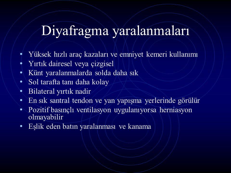 Diyafragma yaralanmaları