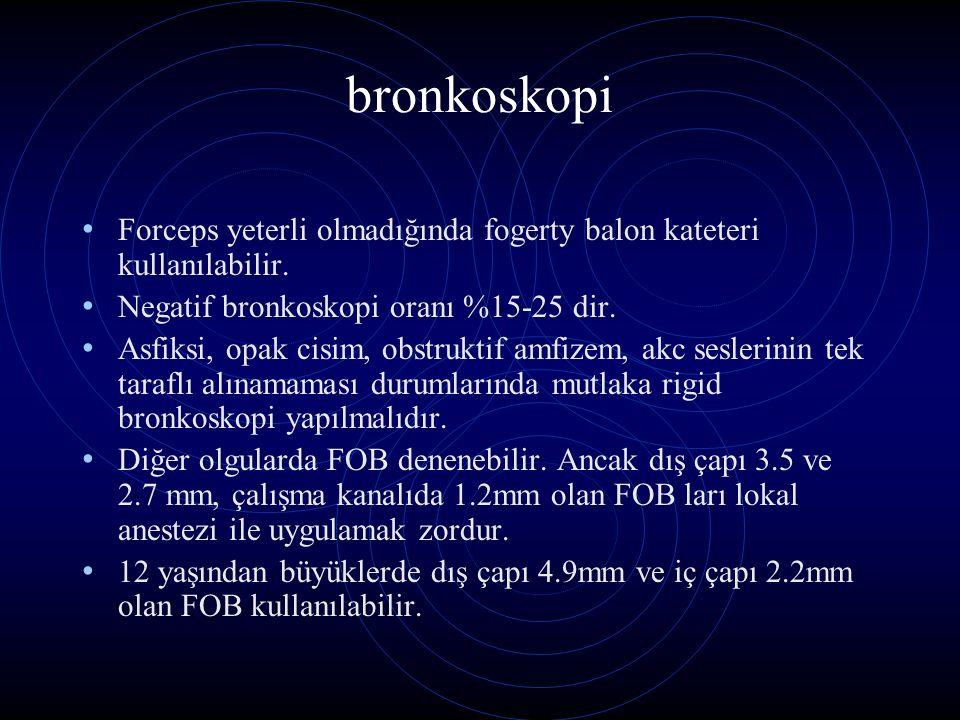 bronkoskopi Forceps yeterli olmadığında fogerty balon kateteri kullanılabilir. Negatif bronkoskopi oranı %15-25 dir.