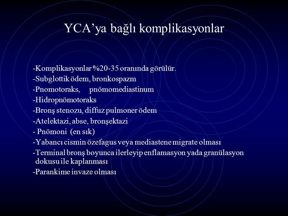 YCA'ya bağlı komplikasyonlar