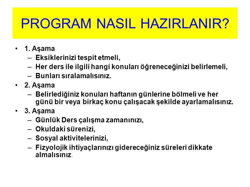 PROGRAM NASIL HAZIRLANIR