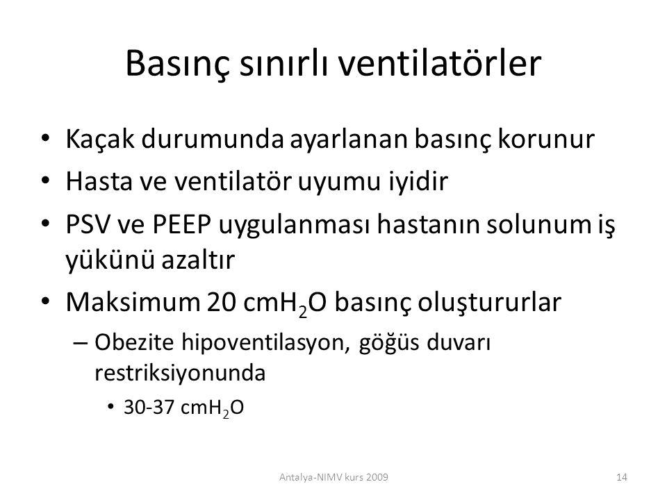 Basınç sınırlı ventilatörler