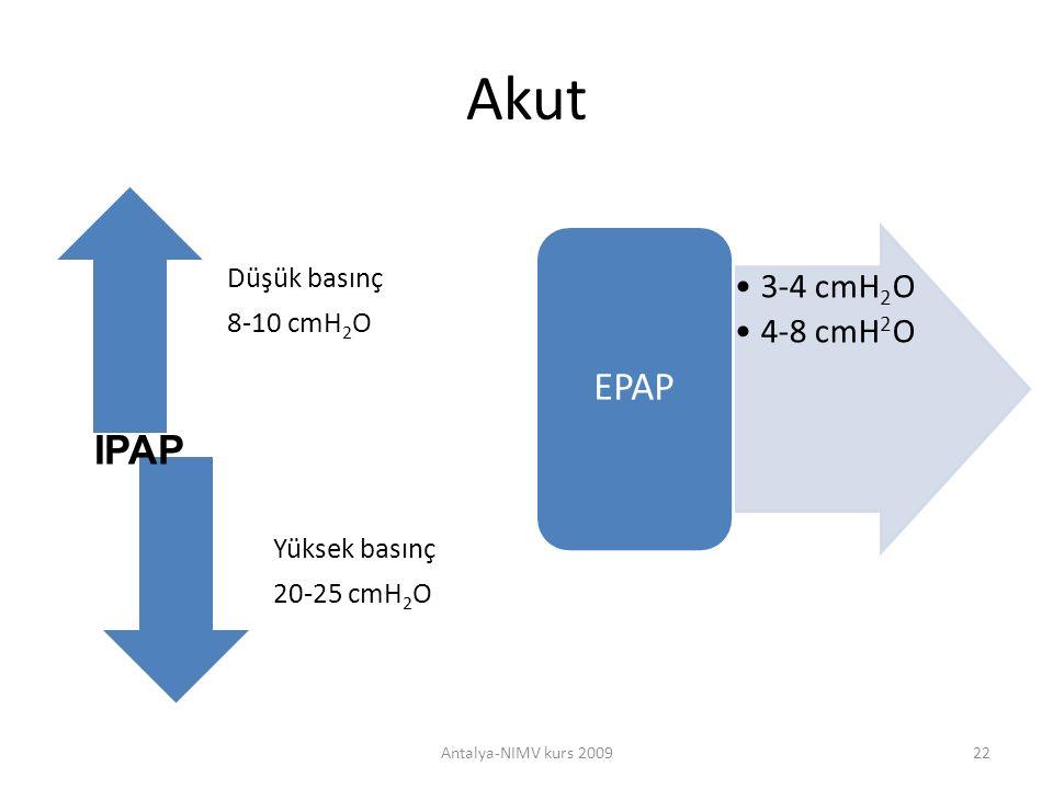 Akut EPAP IPAP 3-4 cmH2O 4-8 cmH2O Düşük basınç 8-10 cmH2O