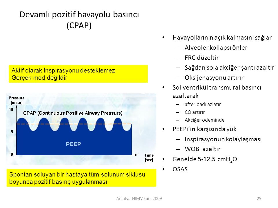 Devamlı pozitif havayolu basıncı (CPAP)