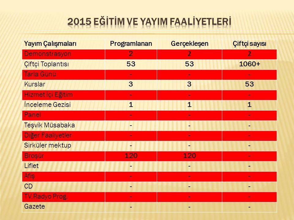 2015 EĞİTİM VE YAYIM FAALİYETLERİ