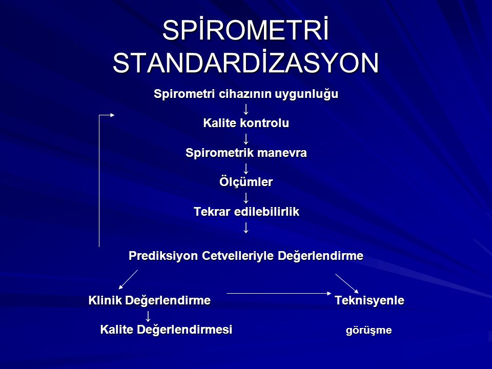 SPİROMETRİ STANDARDİZASYON