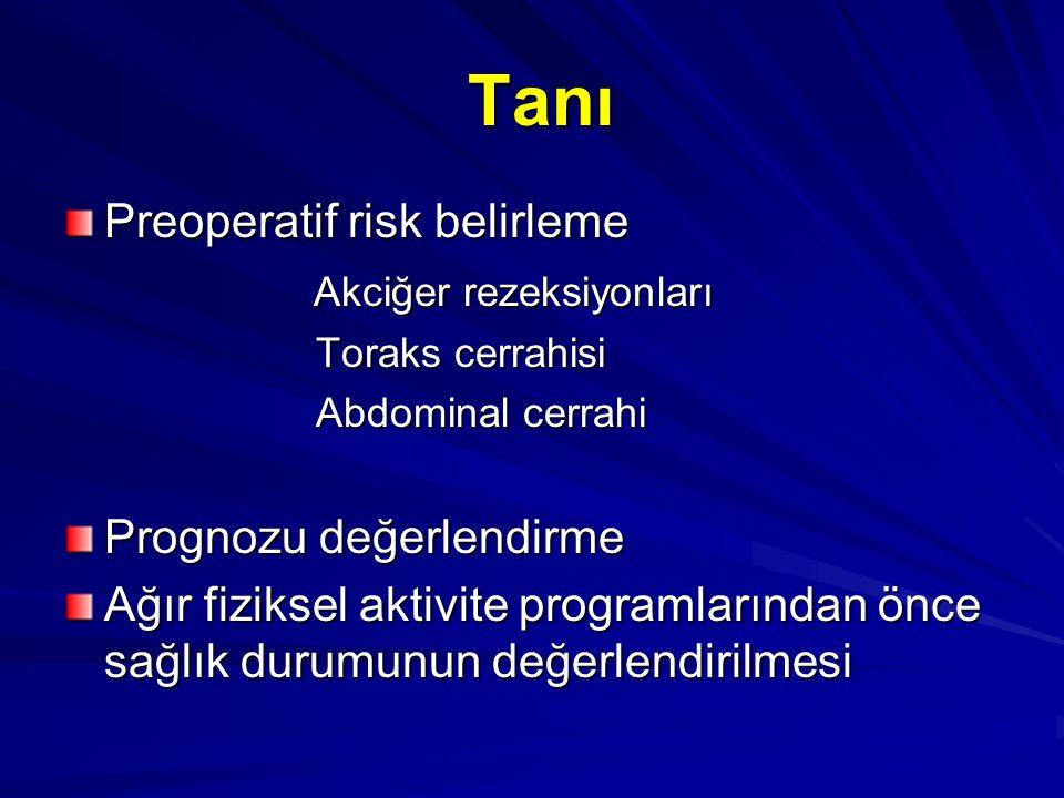 Tanı Preoperatif risk belirleme Akciğer rezeksiyonları
