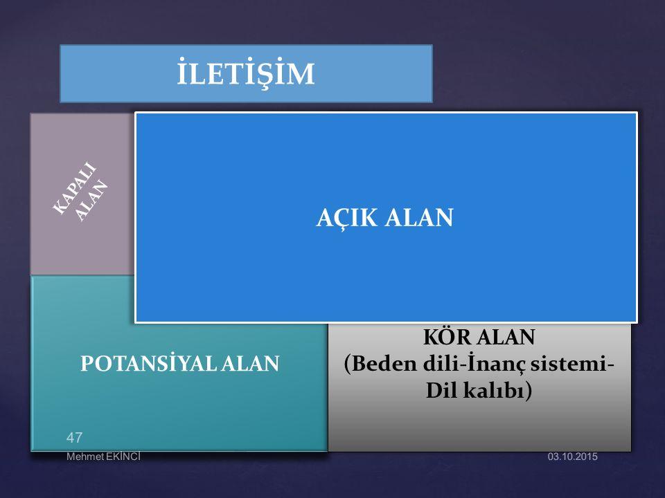KÖR ALAN (Beden dili-İnanç sistemi-Dil kalıbı)