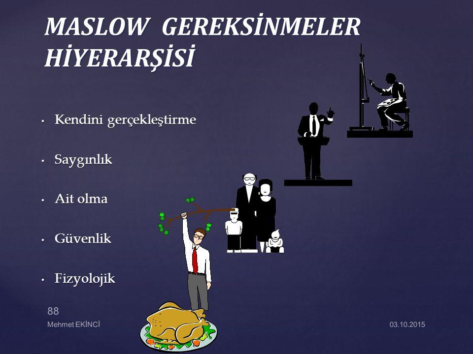 MASLOW GEREKSİNMELER HİYERARŞİSİ