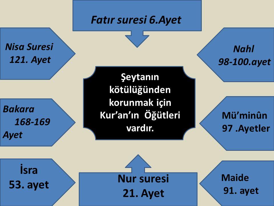 Şeytanın kötülüğünden korunmak için Kur'an'ın Öğütleri vardır.