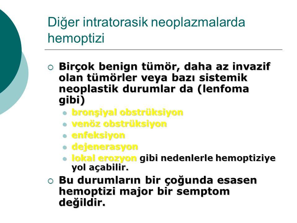 Diğer intratorasik neoplazmalarda hemoptizi