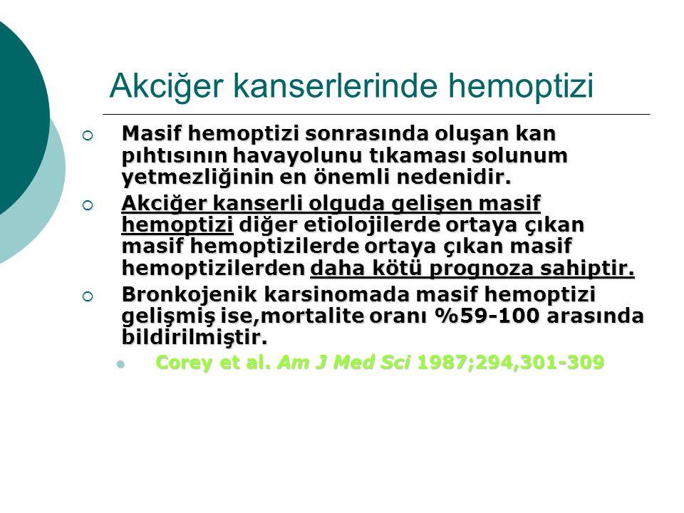 Akciğer kanserlerinde hemoptizi