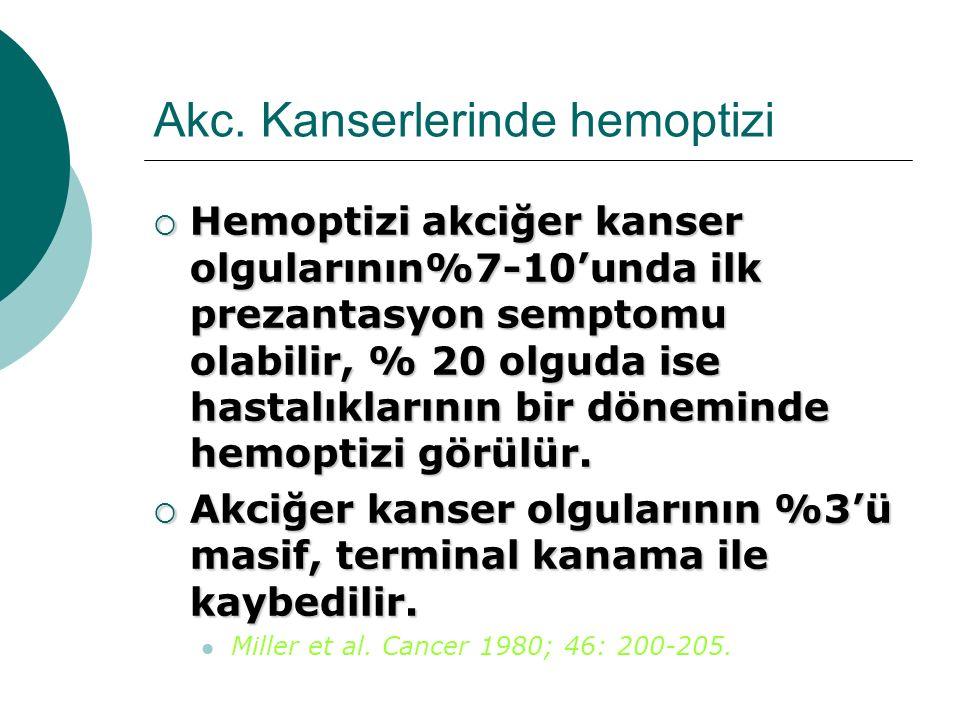 Akc. Kanserlerinde hemoptizi
