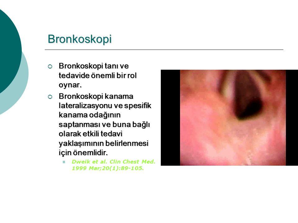 Bronkoskopi Bronkoskopi tanı ve tedavide önemli bir rol oynar.