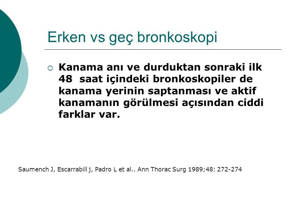 Erken vs geç bronkoskopi