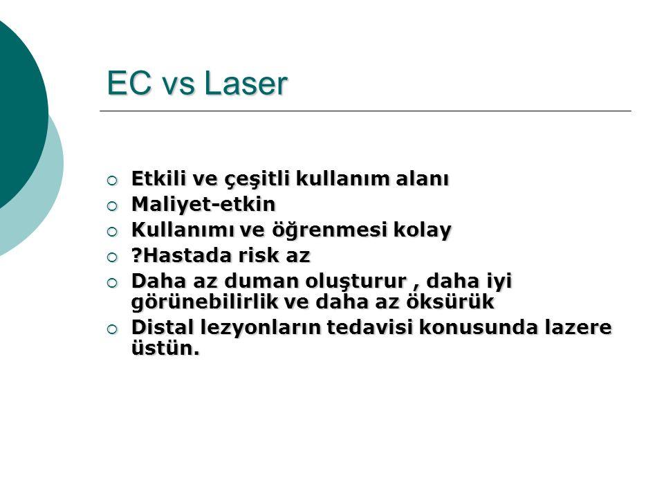 EC vs Laser Etkili ve çeşitli kullanım alanı Maliyet-etkin