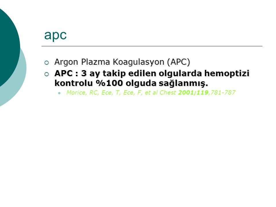 apc Argon Plazma Koagulasyon (APC)