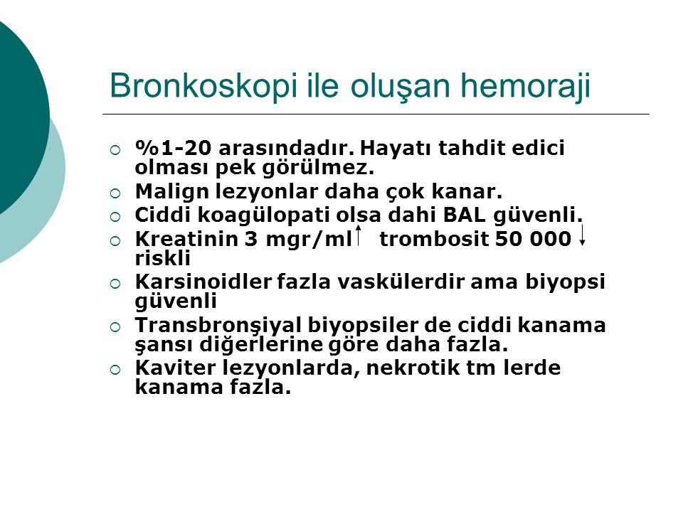 Bronkoskopi ile oluşan hemoraji