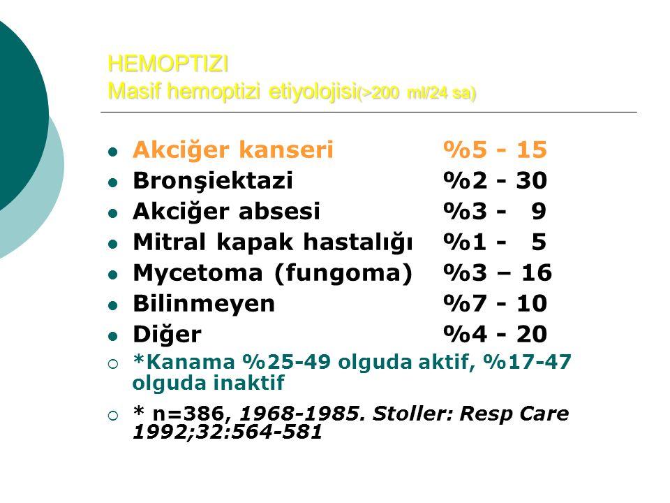 HEMOPTIZI Masif hemoptizi etiyolojisi(>200 ml/24 sa)