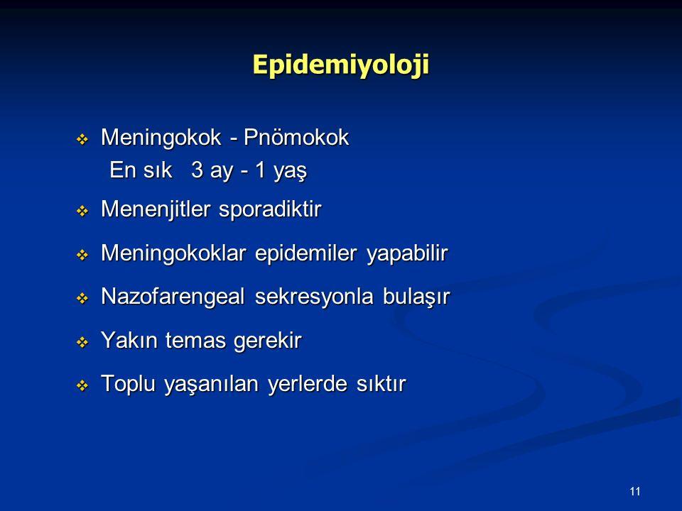 Epidemiyoloji Meningokok - Pnömokok En sık 3 ay - 1 yaş