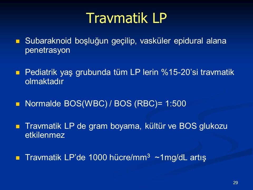 Travmatik LP Subaraknoid boşluğun geçilip, vasküler epidural alana penetrasyon. Pediatrik yaş grubunda tüm LP lerin %15-20'si travmatik olmaktadır.