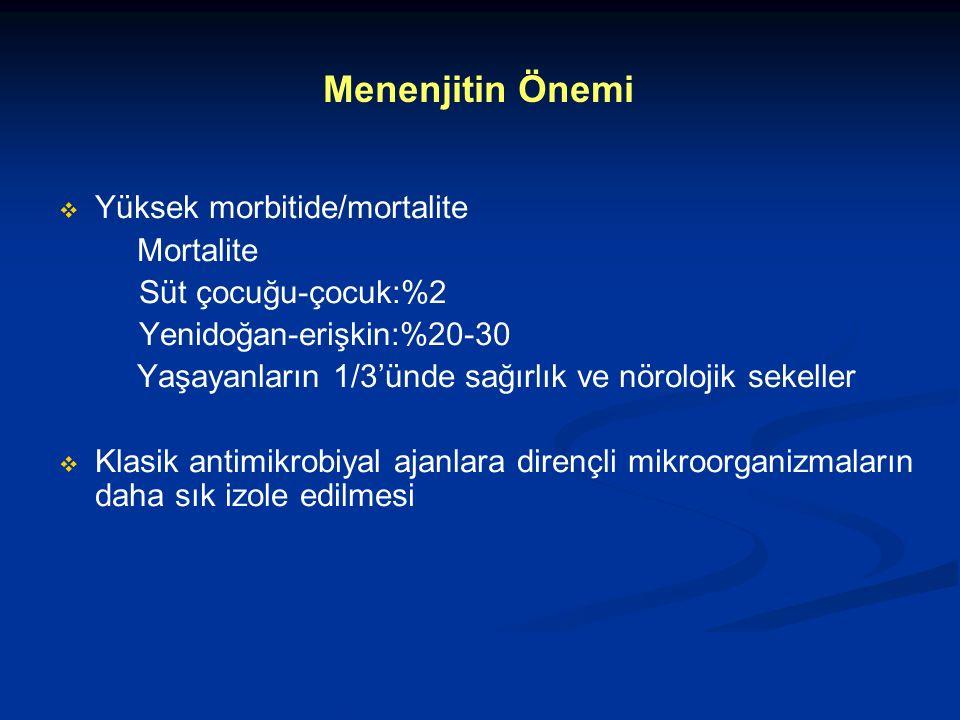 Menenjitin Önemi Yüksek morbitide/mortalite Mortalite