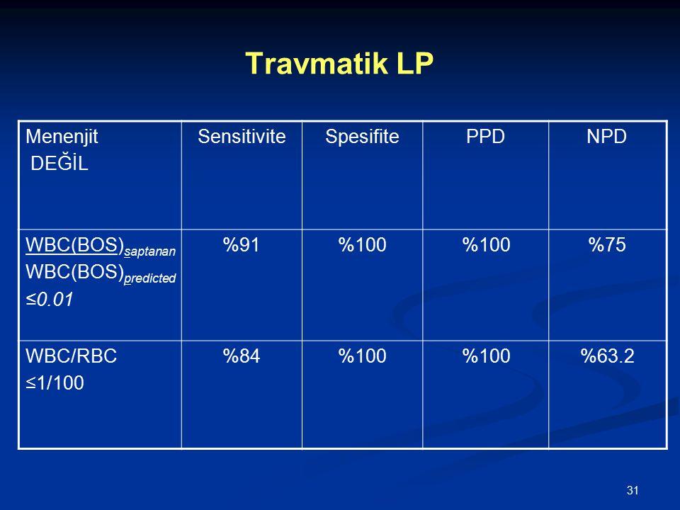 Travmatik LP Menenjit DEĞİL Sensitivite Spesifite PPD NPD