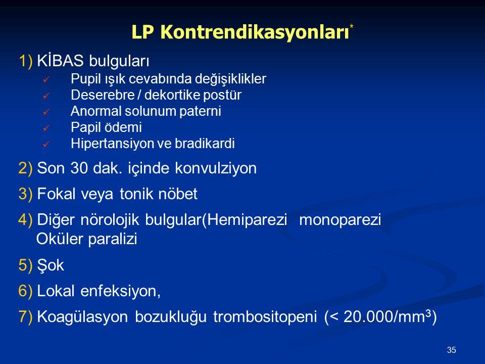 LP Kontrendikasyonları*