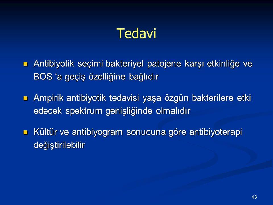 Tedavi Antibiyotik seçimi bakteriyel patojene karşı etkinliğe ve BOS 'a geçiş özelliğine bağlıdır.