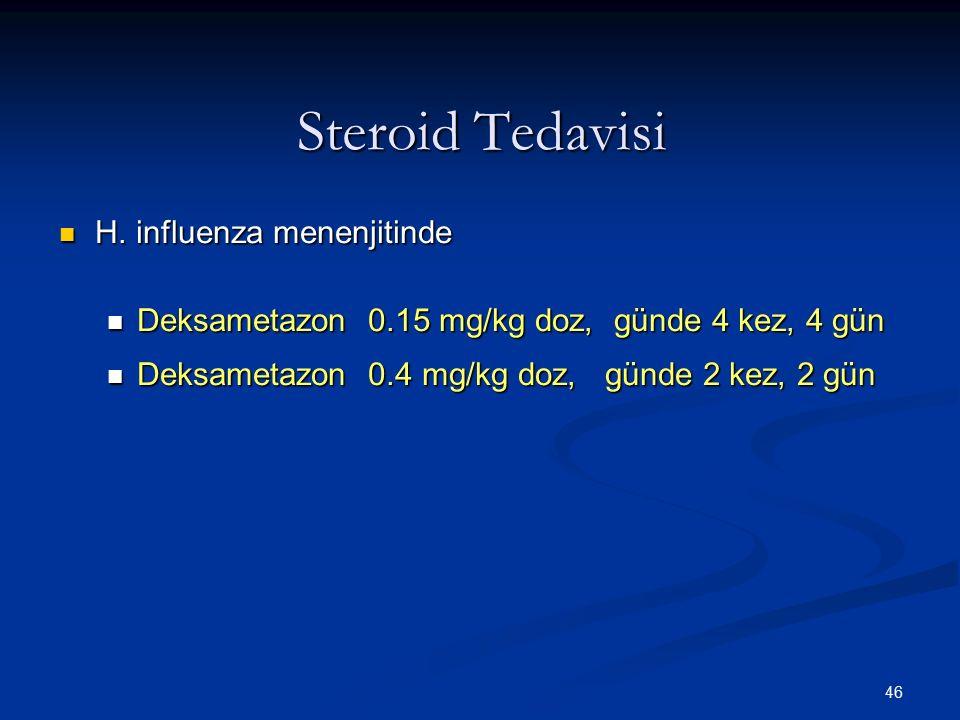 Steroid Tedavisi H. influenza menenjitinde