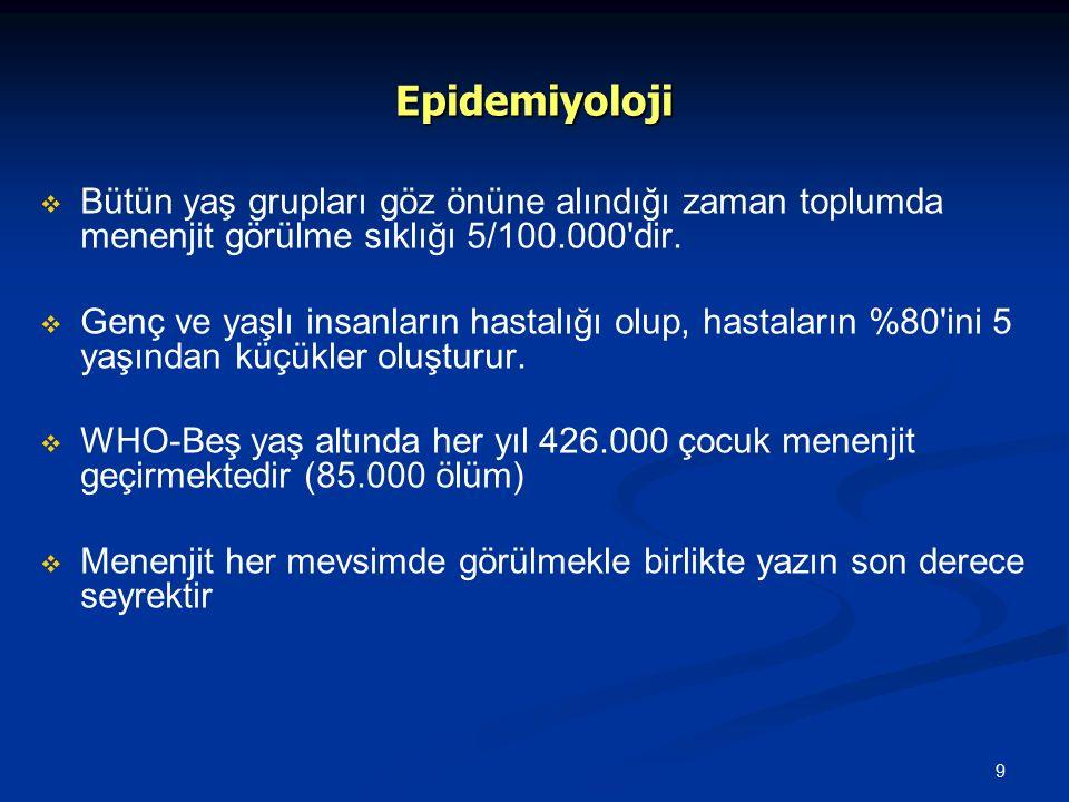 Epidemiyoloji Bütün yaş grupları göz önüne alındığı zaman toplumda menenjit görülme sıklığı 5/100.000 dir.