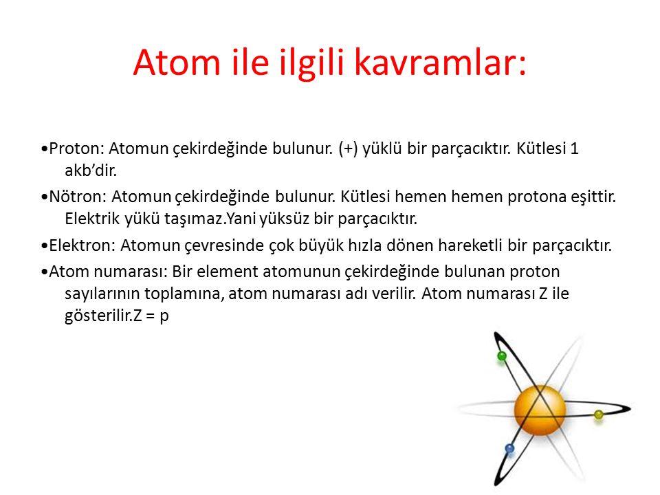 Atom ile ilgili kavramlar: