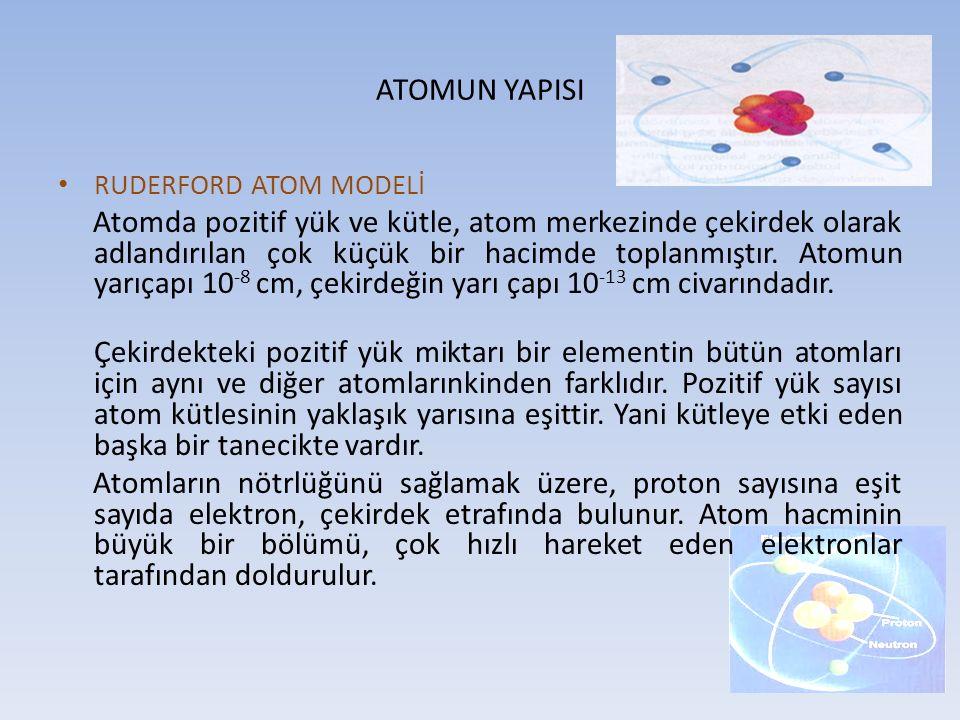 ATOMUN YAPISI RUDERFORD ATOM MODELİ.