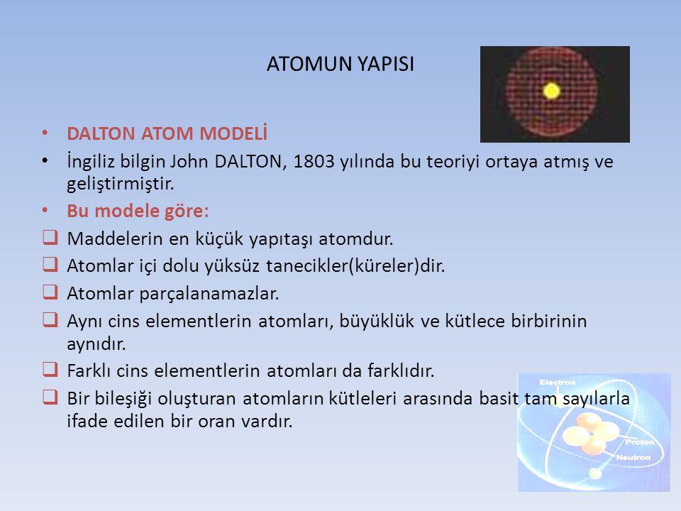 ATOMUN YAPISI DALTON ATOM MODELİ