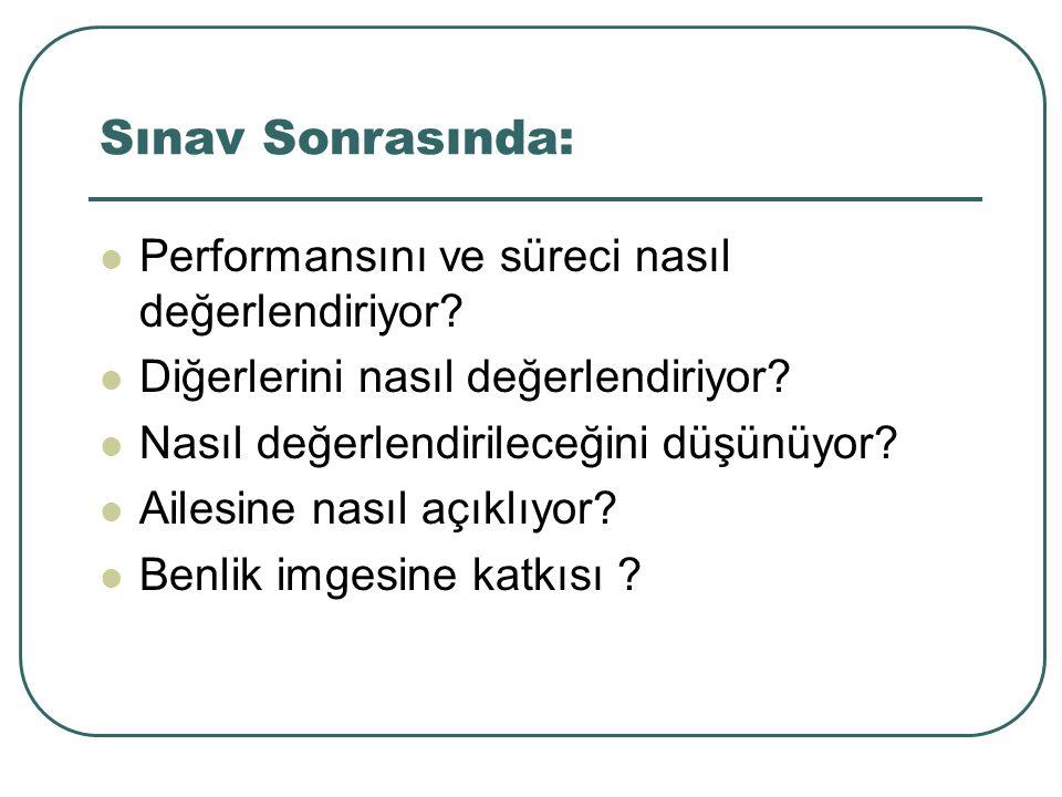 Sınav Sonrasında: Performansını ve süreci nasıl değerlendiriyor