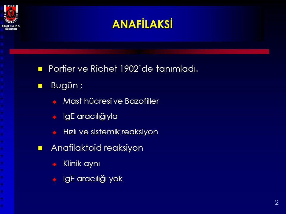 ANAFİLAKSİ Portier ve Richet 1902'de tanımladı. Bugün ;