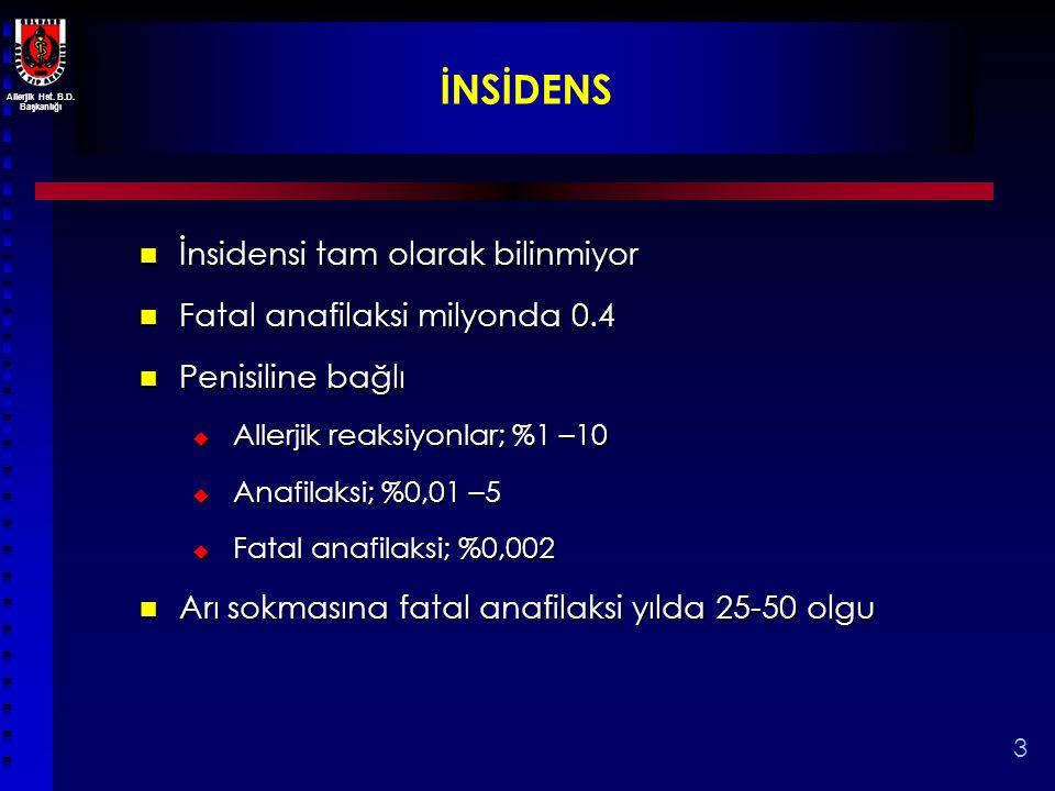 İNSİDENS İnsidensi tam olarak bilinmiyor Fatal anafilaksi milyonda 0.4