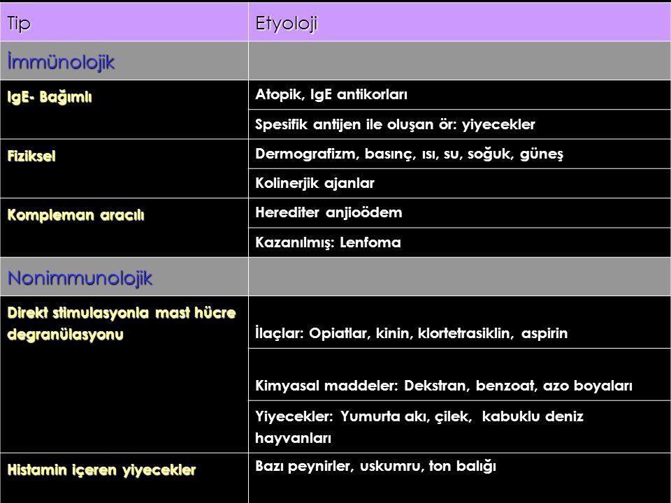 Tip Etyoloji İmmünolojik Nonimmunolojik IgE- Bağımlı