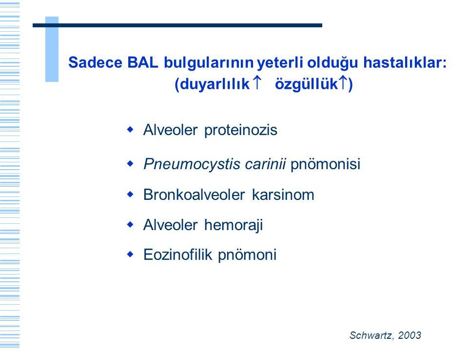 Pneumocystis carinii pnömonisi Bronkoalveoler karsinom