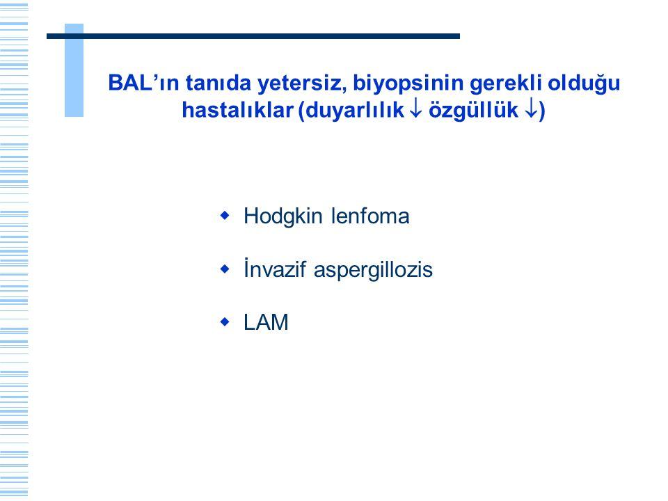 BAL'ın tanıda yetersiz, biyopsinin gerekli olduğu hastalıklar (duyarlılık  özgüllük )