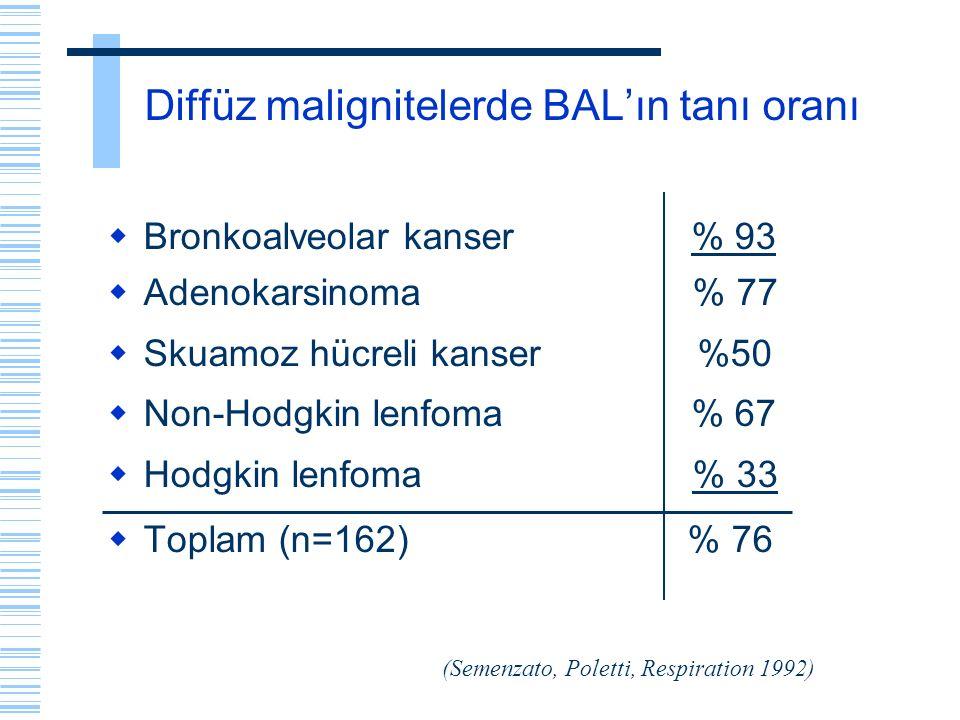 Diffüz malignitelerde BAL'ın tanı oranı