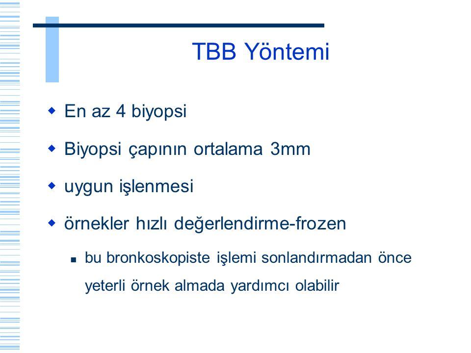 TBB Yöntemi En az 4 biyopsi Biyopsi çapının ortalama 3mm