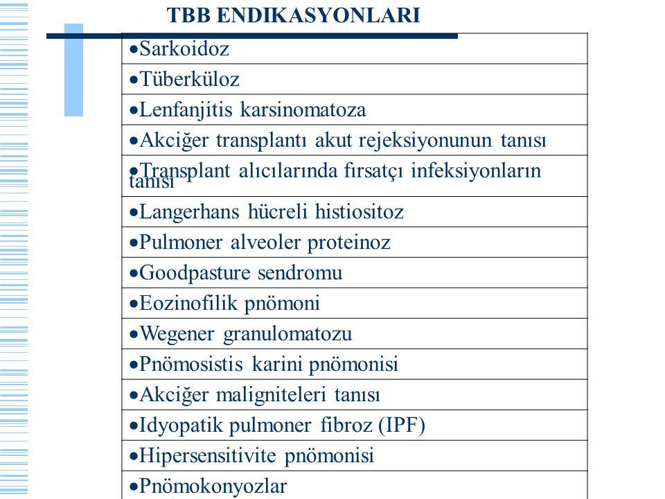TBB ENDIKASYONLARI Sarkoidoz. Tüberküloz. Lenfanjitis karsinomatoza. Akciğer transplantı akut rejeksiyonunun tanısı.